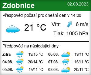 Počasí Zdobnice - Slunečno.cz