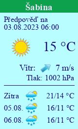 Počasí Šabina - Slunečno.cz