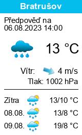 Počasí Bratrušov - Slunečno.cz