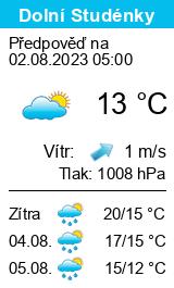Počasí Dolní Studénky - Slunečno.cz