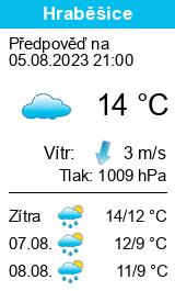 Počasí Hraběšice - Slunečno.cz