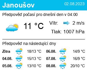 Počasí Janoušov - Slunečno.cz