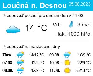 Počasí Loučná nad Desnou - Slunečno.cz