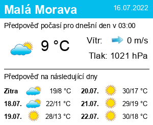 Počasí Malá Morava - Slunečno.cz