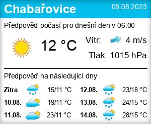 Počasí Chabařovice - Slunečno.cz
