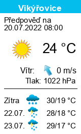 Počasí Vikýřovice - Slunečno.cz