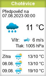 Počasí Chotěvice - Slunečno.cz