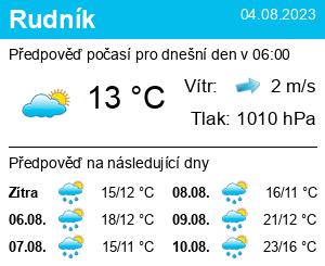 Počasí Rudník - Slunečno.cz