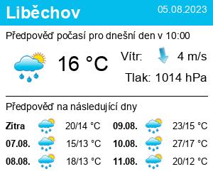 Počasí Liběchov - Slunečno.cz