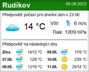 Počasí Rudíkov - Slunečno.cz