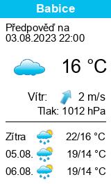 Počasí Babice (okres Uherské Hradiště) - Slunečno.cz