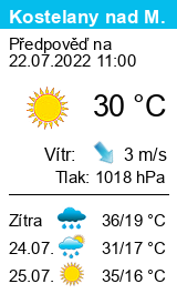 Počasí Kostelany nad Moravou - Slunečno.cz