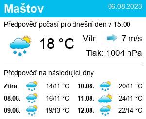 Počasí Maštov - Slunečno.cz