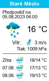 Počasí Staré Město (okres Uherské Hradiště) - Slunečno.cz