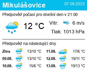 Počasí Mikulášovice - Slunečno.cz