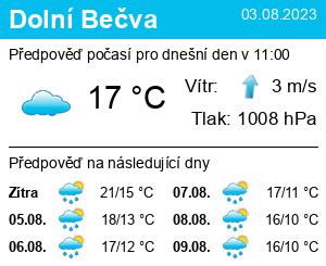 Počasí Dolní Bečva - Slunečno.cz