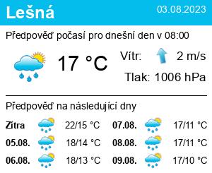 Počasí Lešná (okres Vsetín) - Slunečno.cz