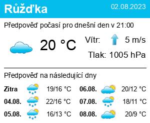 Počasí Růžďka - Slunečno.cz
