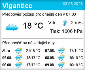 Počasí Vigantice - Slunečno.cz