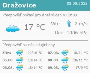 Počasí Dražovice (okres Vyškov) - Slunečno.cz