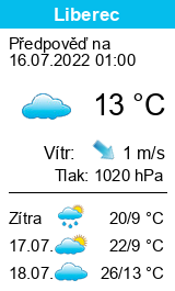 Počasí Liberec