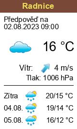 Počasí Radnice - Slunečno.cz