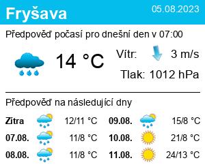 Počasí Fryšava pod Žákovou horou - Slunečno.cz