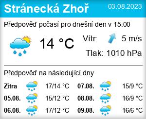 Počasí Stránecká Zhoř - Slunečno.cz