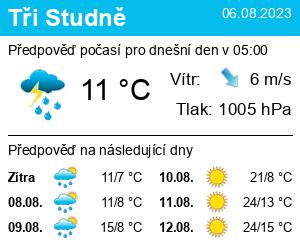 Počasí Tři Studně - Slunečno.cz