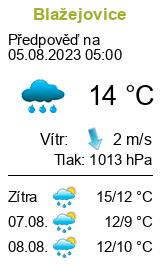 Počasí Blažejovice - Slunečno.cz