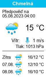 Počasí Chmelná - Slunečno.cz