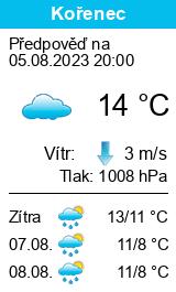 Počasí Kořenec - Slunečno.cz