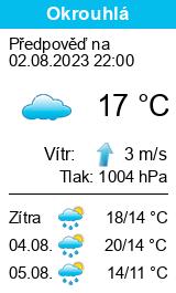 Počasí Okrouhlá (okres Blansko) - Slunečno.cz