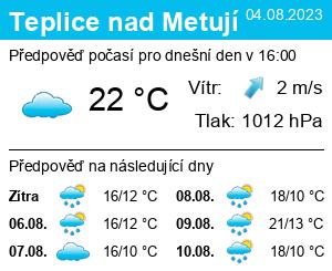 Počasí Teplice nad Metují - Slunečno.cz