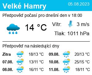 Počasí Velké Hamry - Slunečno.cz