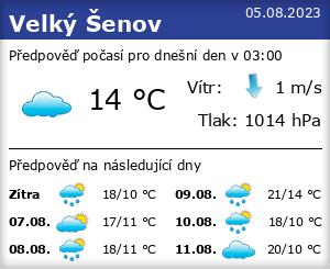 Počasí Velký Šenov - Slunečno.cz
