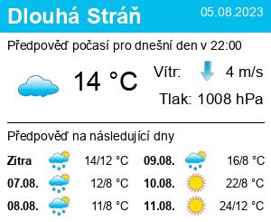 Počasí Dlouhá Stráň - Slunečno.cz