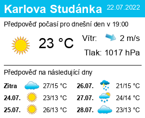Počasí Karlova Studánka - Slunečno.cz