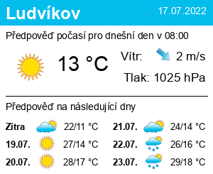 Počasí Ludvíkov - Slunečno.cz