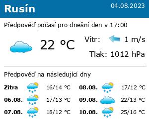 Počasí Rusín - Slunečno.cz