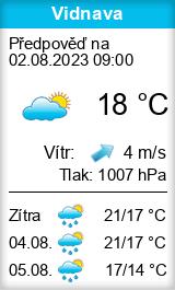 Počasí Vidnava - Slunečno.cz