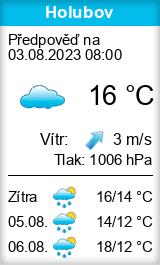 Počasí Holubov - Slunečno.cz