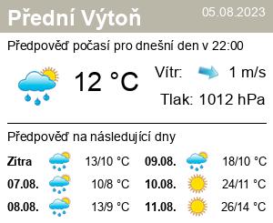 Počasí Přední Výtoň - Slunečno.cz