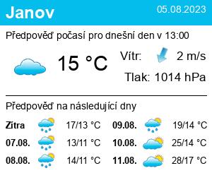 Počasí Janov (okres Děčín) - Slunečno.cz