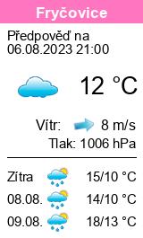 Počasí Fryčovice - Slunečno.cz