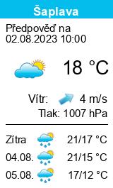 Počasí Šaplava - Slunečno.cz
