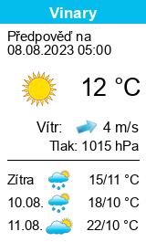 Počasí Vinary (okres Hradec Králové) - Slunečno.cz