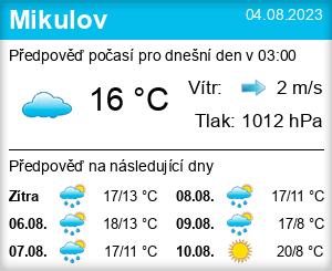 Počasí Mikulov (okres Břeclav) - Slunečno.cz