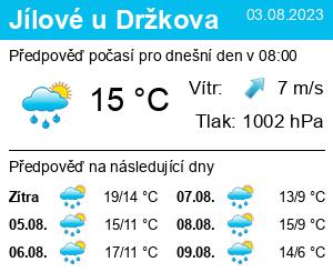 Počasí Jílové u Držkova - Slunečno.cz