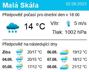 Počasí Malá Skála - Slunečno.cz